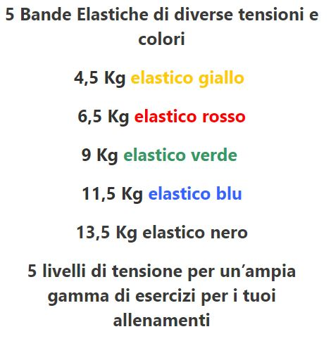 colori bande elastiche